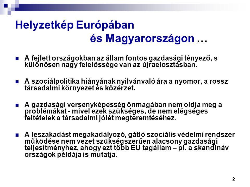 Helyzetkép Európában és Magyarországon …