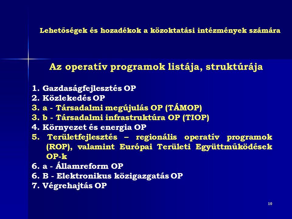 Az operatív programok listája, struktúrája