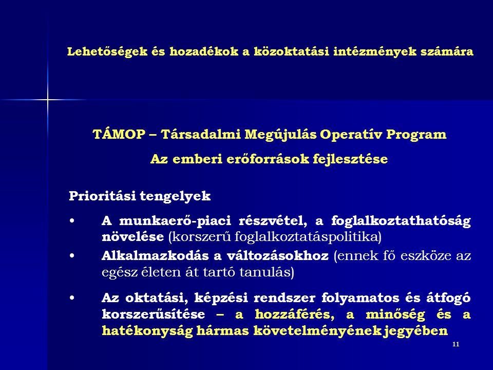 TÁMOP – Társadalmi Megújulás Operatív Program