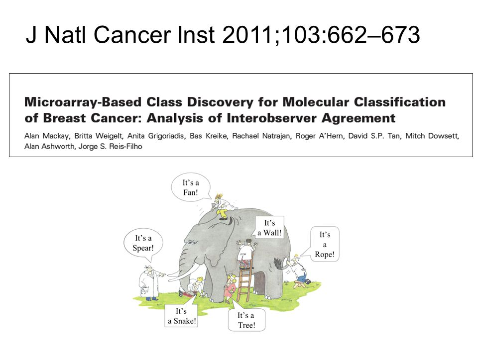 J Natl Cancer Inst 2011;103:662–673