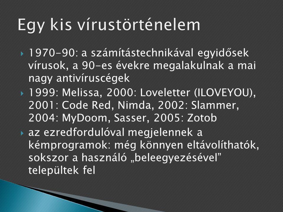 Egy kis vírustörténelem