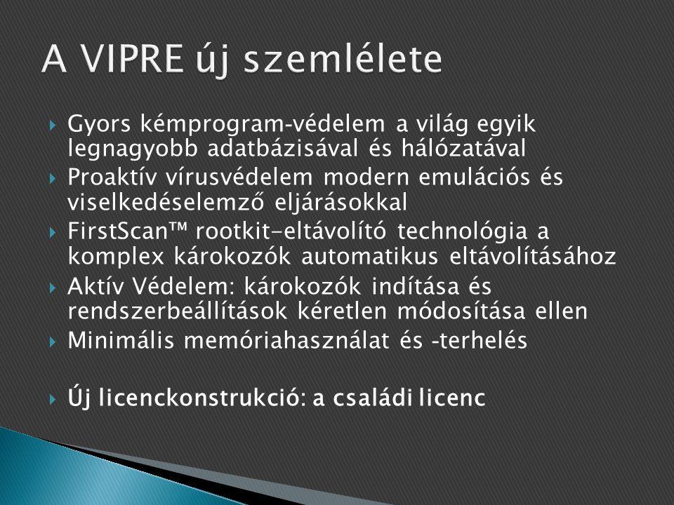 A VIPRE új szemlélete Gyors kémprogram-védelem a világ egyik legnagyobb adatbázisával és hálózatával.