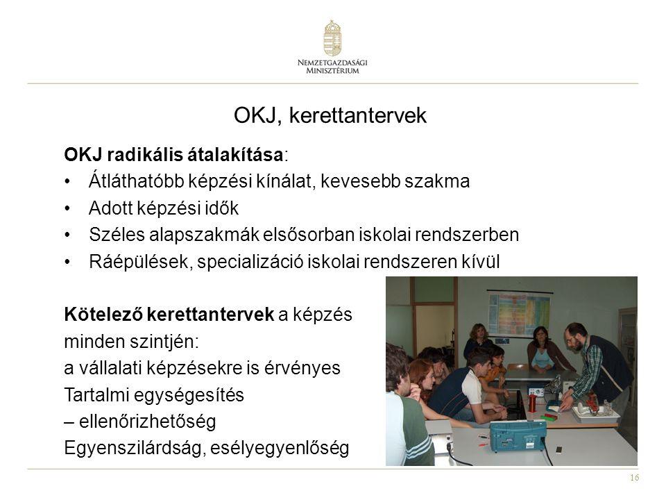 OKJ, kerettantervek OKJ radikális átalakítása: