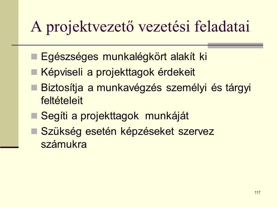A projektvezető vezetési feladatai
