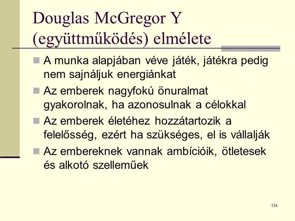 Douglas McGregor Y (együttműködés) elmélete