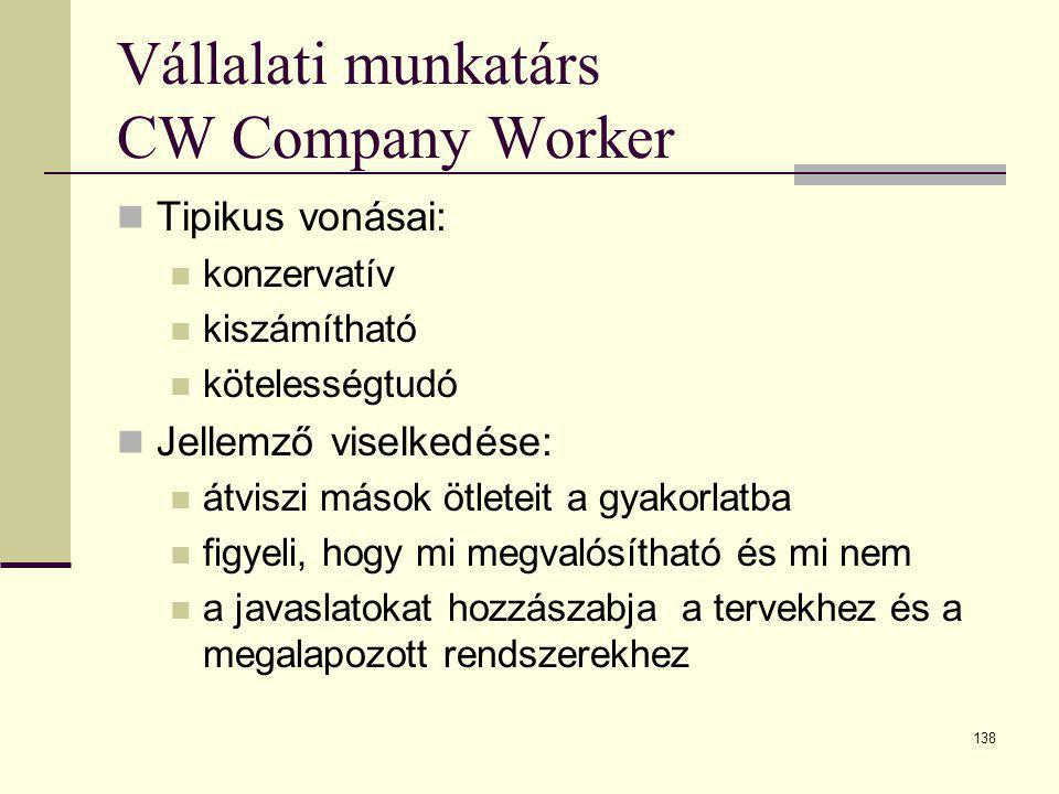 Vállalati munkatárs CW Company Worker