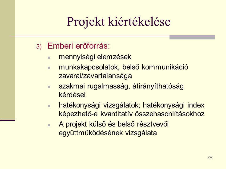 Projekt kiértékelése Emberi erőforrás: mennyiségi elemzések