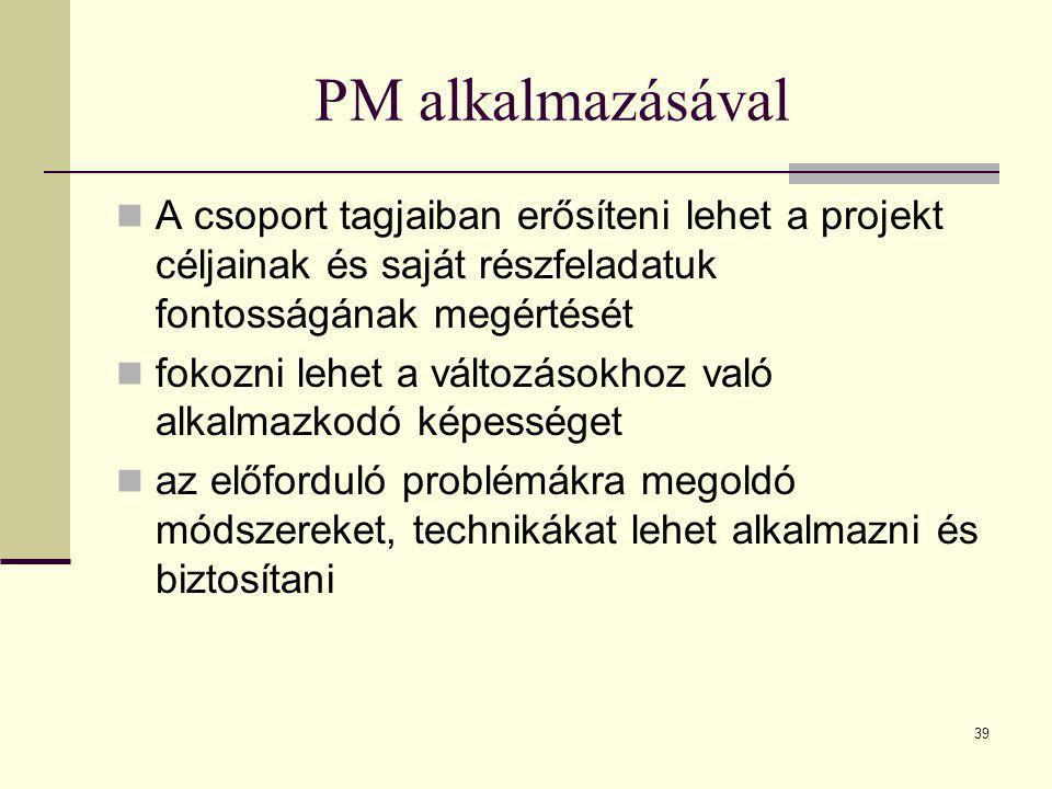 PM alkalmazásával A csoport tagjaiban erősíteni lehet a projekt céljainak és saját részfeladatuk fontosságának megértését.