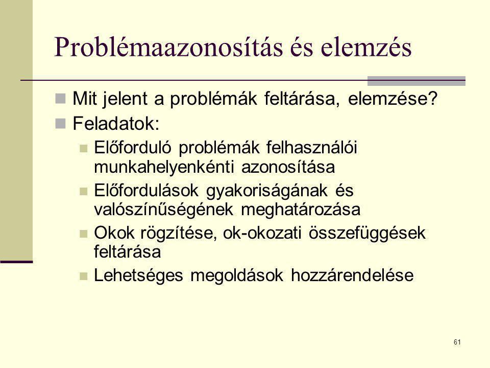 Problémaazonosítás és elemzés