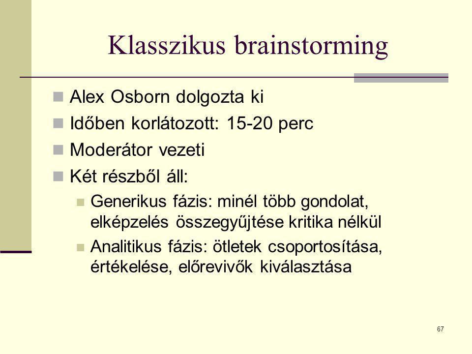 Klasszikus brainstorming