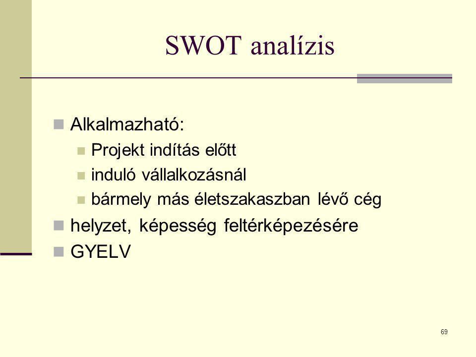 SWOT analízis Alkalmazható: helyzet, képesség feltérképezésére GYELV