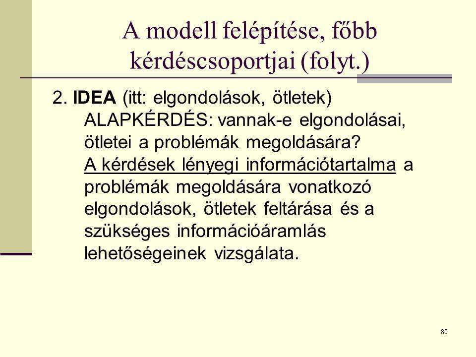 A modell felépítése, főbb kérdéscsoportjai (folyt.)