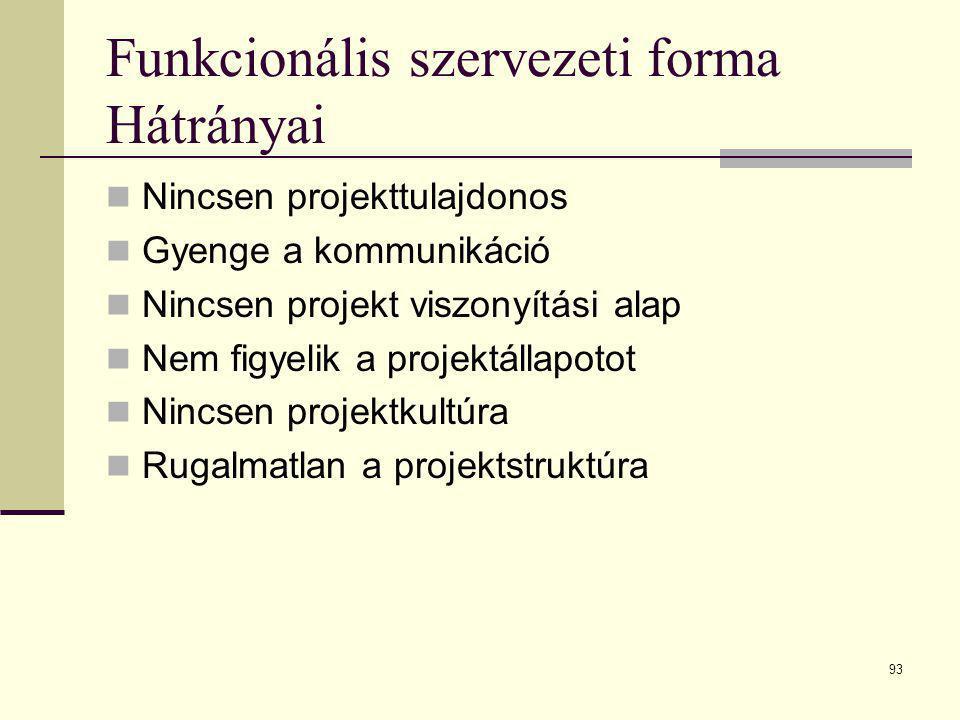 Funkcionális szervezeti forma Hátrányai