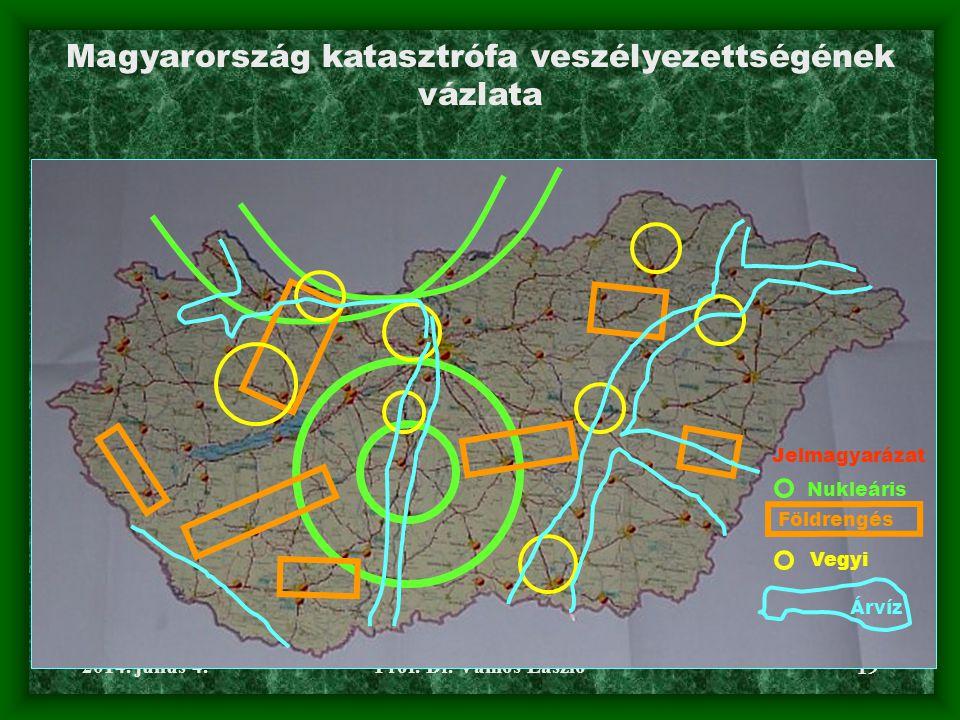 Magyarország katasztrófa veszélyezettségének vázlata