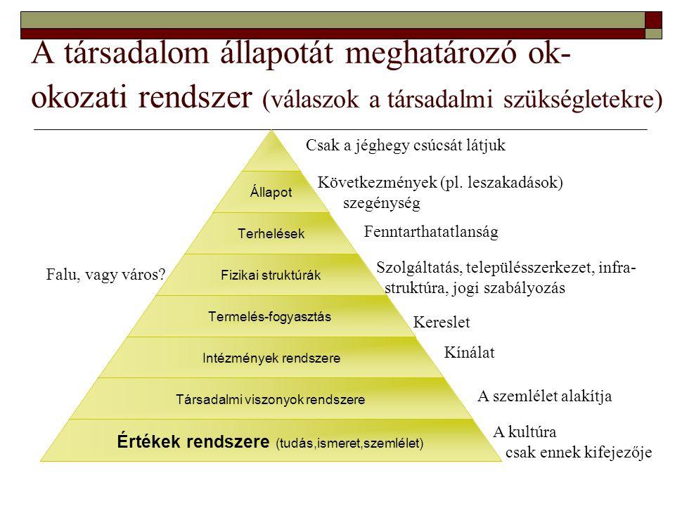 A társadalom állapotát meghatározó ok-okozati rendszer (válaszok a társadalmi szükségletekre)