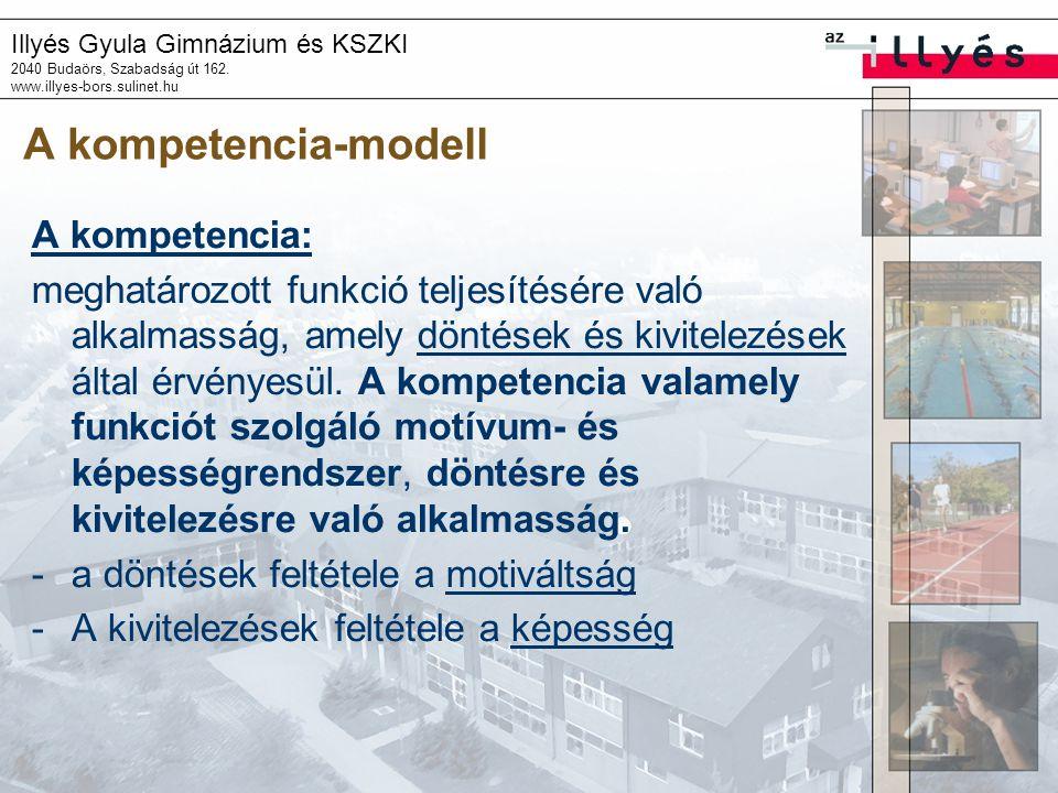 A kompetencia-modell A kompetencia: