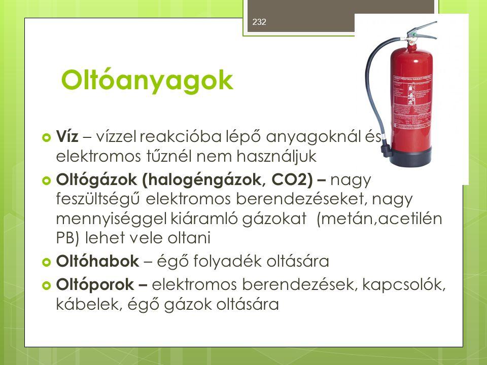 Oltóanyagok Víz – vízzel reakcióba lépő anyagoknál és elektromos tűznél nem használjuk.