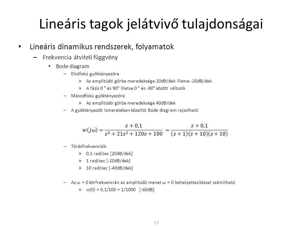 Lineáris tagok jelátvivő tulajdonságai