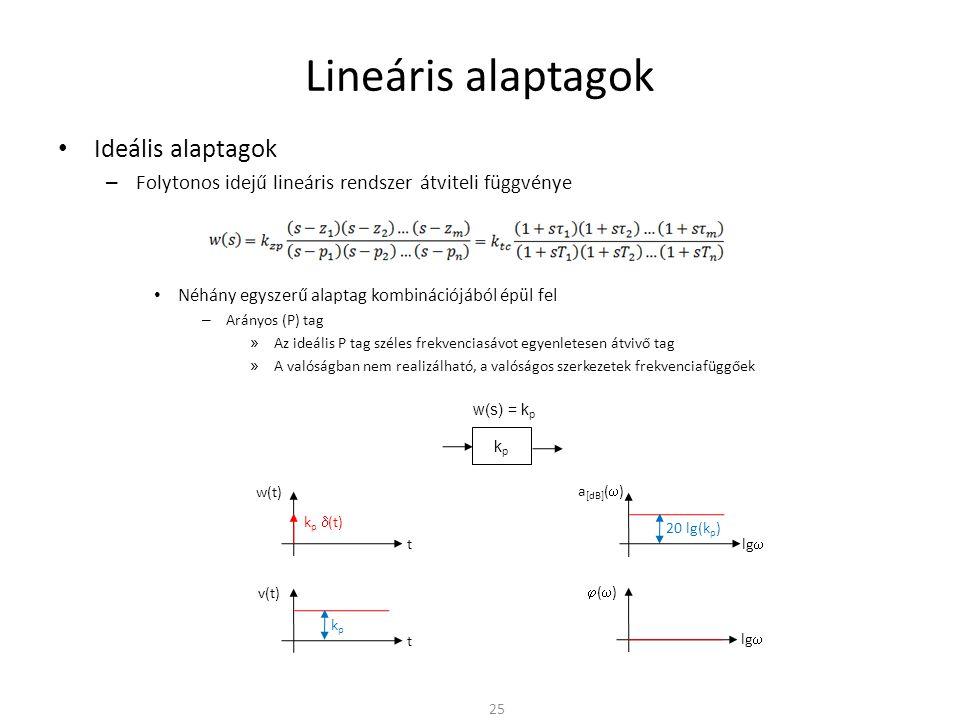 Lineáris alaptagok Ideális alaptagok