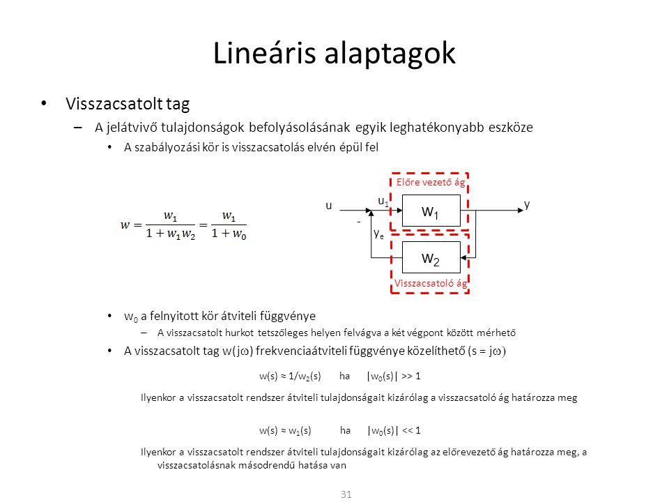 Lineáris alaptagok Visszacsatolt tag w1 w2