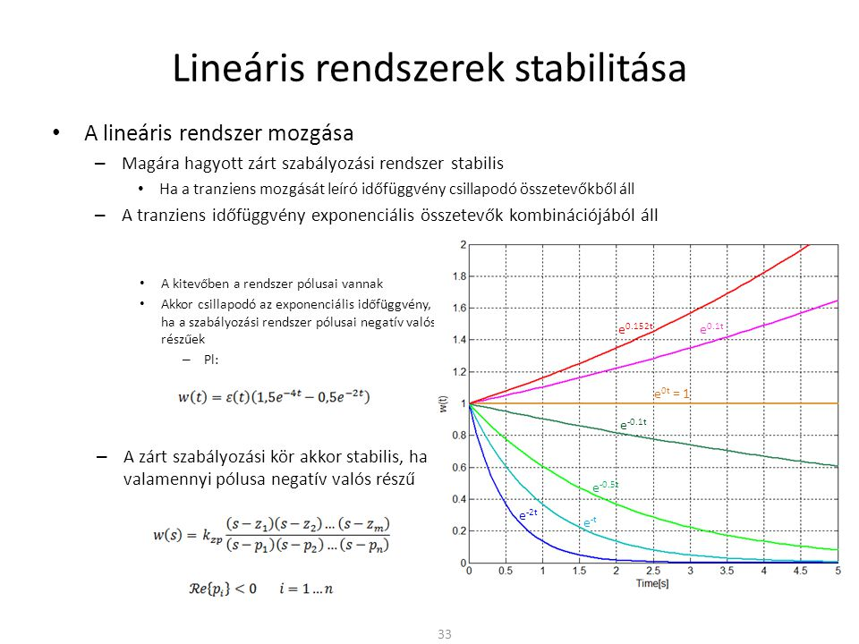 Lineáris rendszerek stabilitása