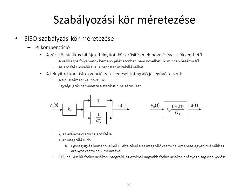 Szabályozási kör méretezése