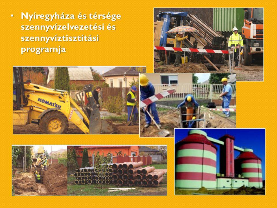 Nyíregyháza és térsége szennyvízelvezetési és szennyvíztisztítási programja