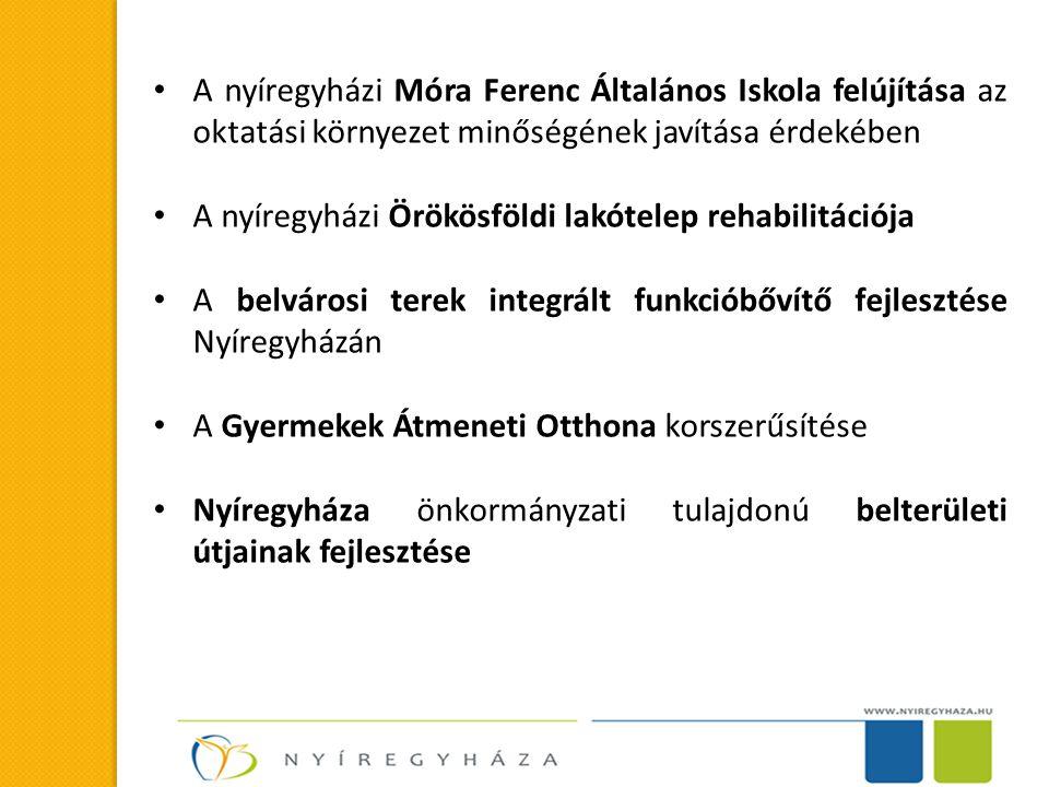 A nyíregyházi Móra Ferenc Általános Iskola felújítása az oktatási környezet minőségének javítása érdekében