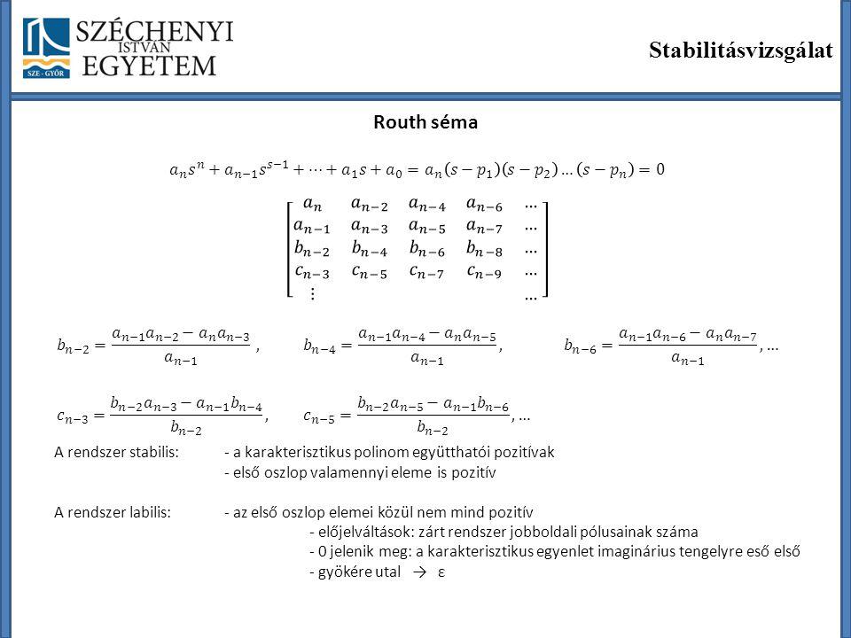 Stabilitásvizsgálat Routh séma