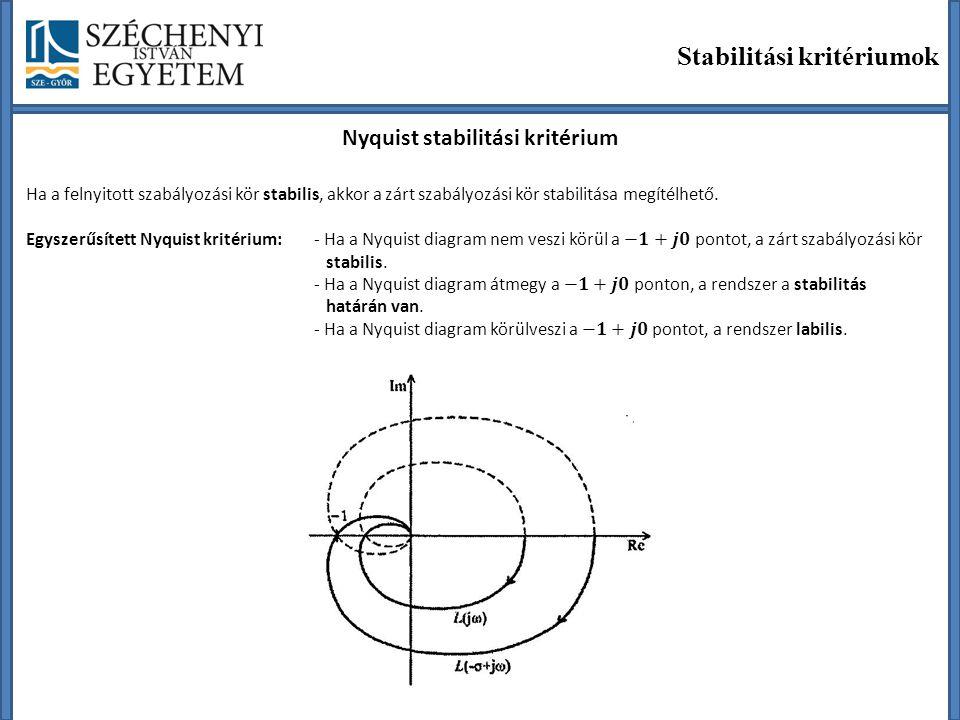 Nyquist stabilitási kritérium