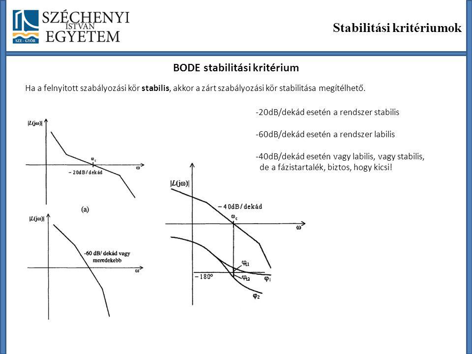 BODE stabilitási kritérium