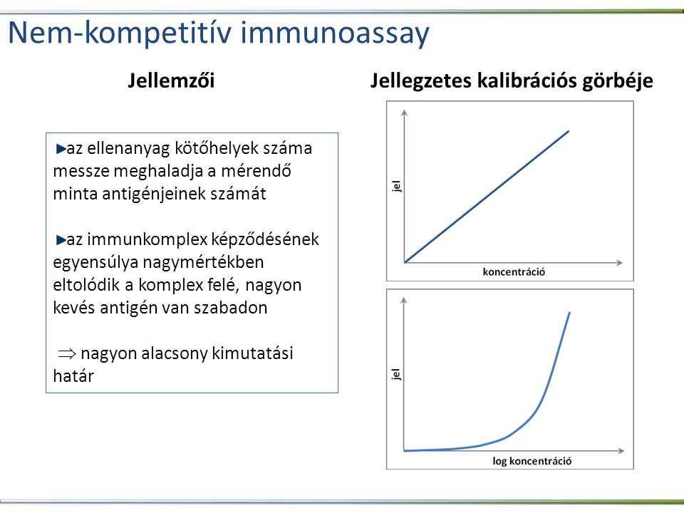 Nem-kompetitív immunoassay