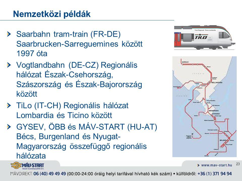 Nemzetközi példák Saarbahn tram-train (FR-DE) Saarbrucken-Sarreguemines között 1997 óta.
