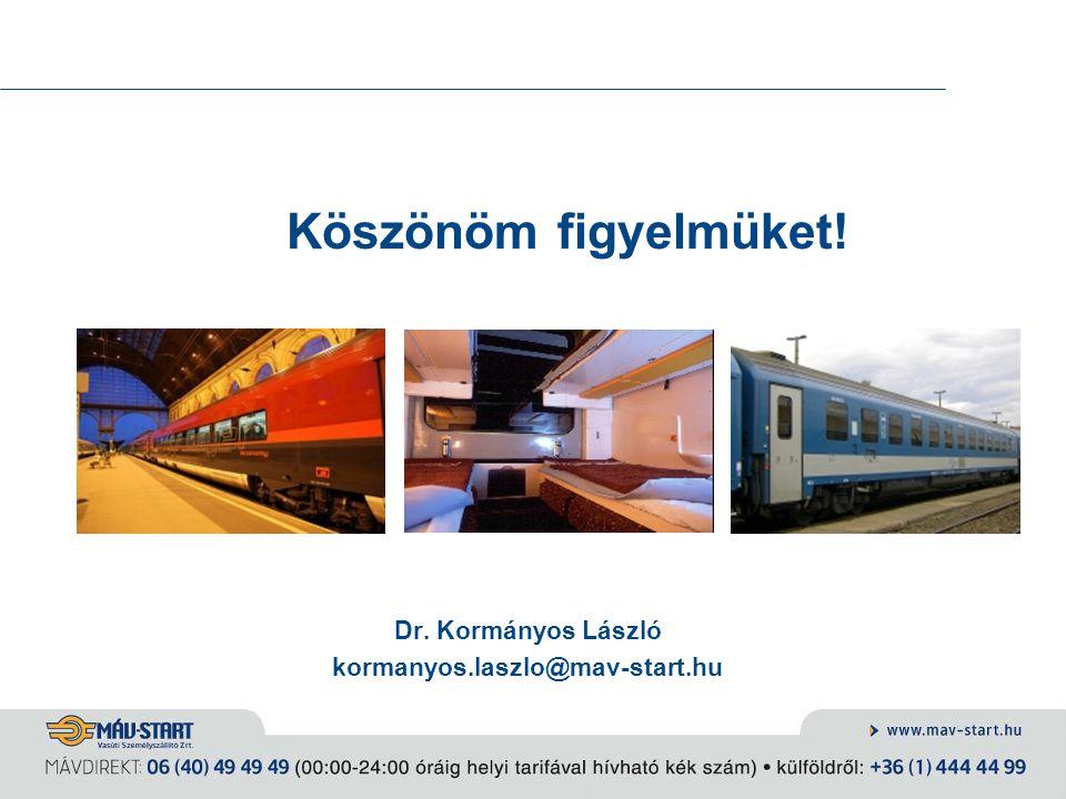 Dr. Kormányos László kormanyos.laszlo@mav-start.hu