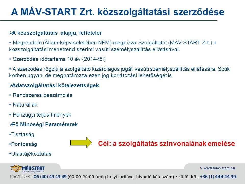 A MÁV-START Zrt. közszolgáltatási szerződése