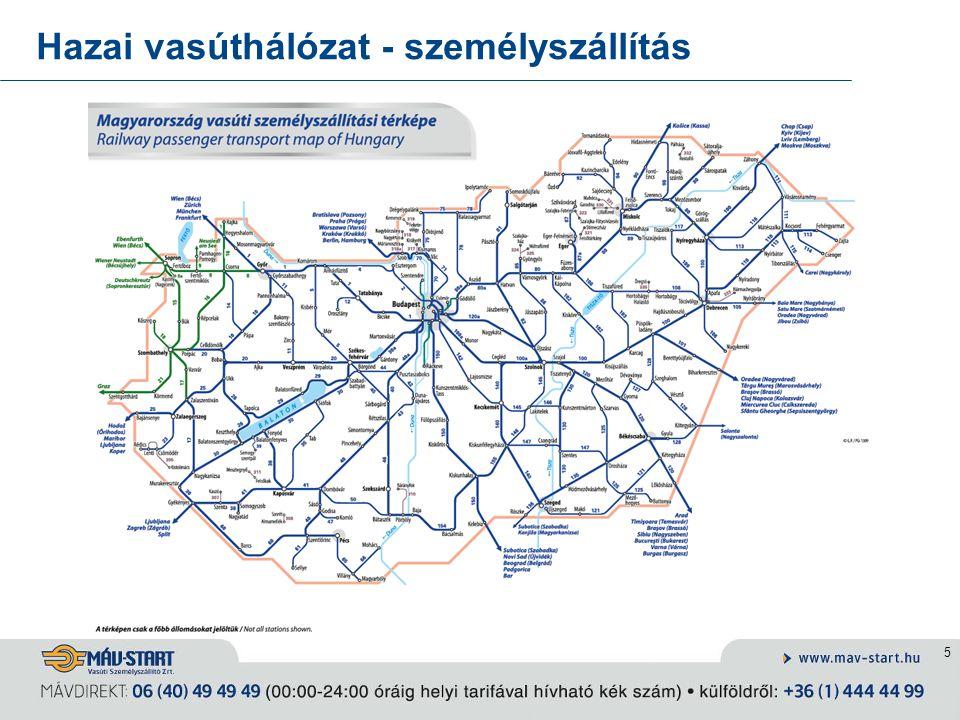 Hazai vasúthálózat - személyszállítás