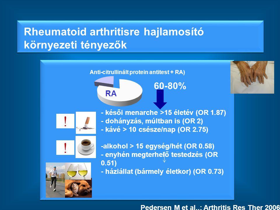 Rheumatoid arthritisre hajlamosító környezeti tényezők