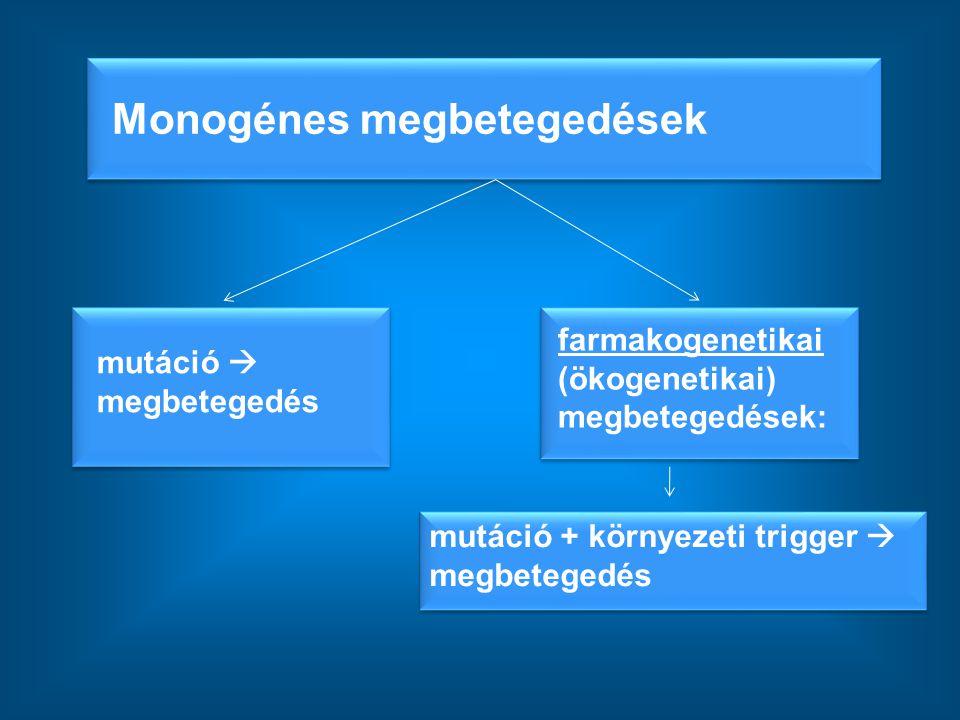 Monogénes megbetegedések