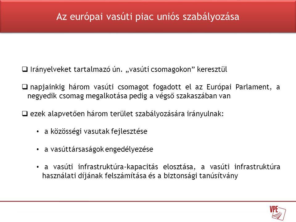Az európai vasúti piac uniós szabályozása