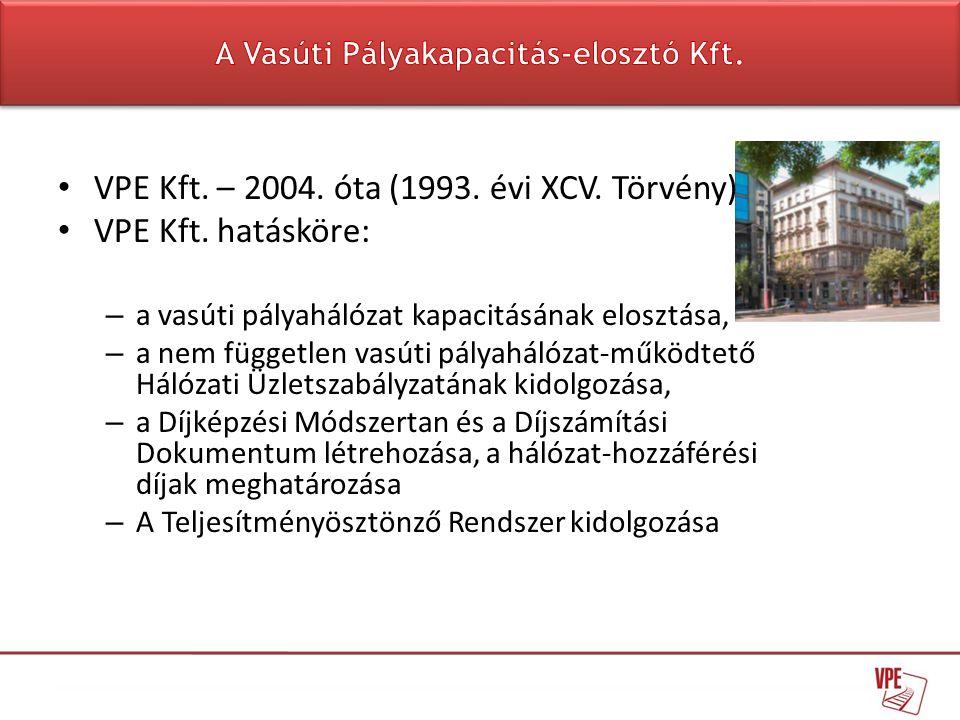 A Vasúti Pályakapacitás-elosztó Kft.