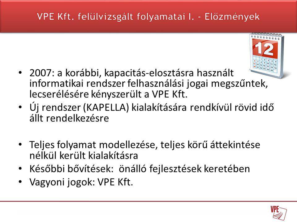 VPE Kft. felülvizsgált folyamatai I. - Előzmények
