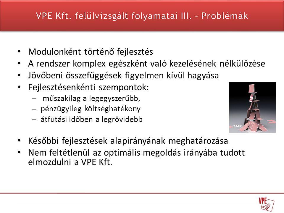 VPE Kft. felülvizsgált folyamatai III. – Problémák