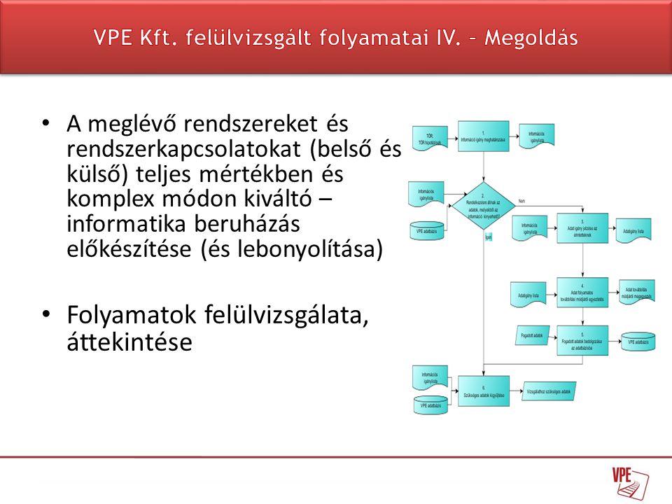 VPE Kft. felülvizsgált folyamatai IV. – Megoldás