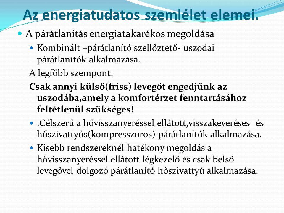 Az energiatudatos szemlélet elemei.