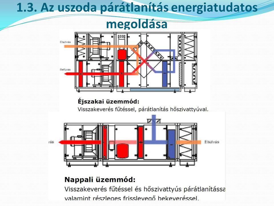 1.3. Az uszoda párátlanítás energiatudatos megoldása