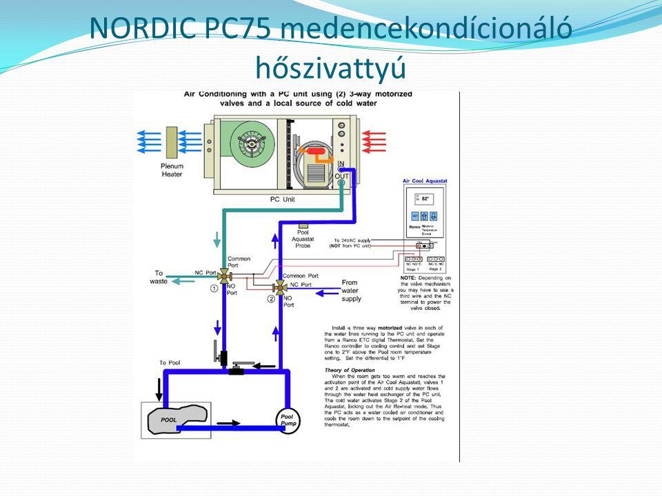 NORDIC PC75 medencekondícionáló hőszivattyú
