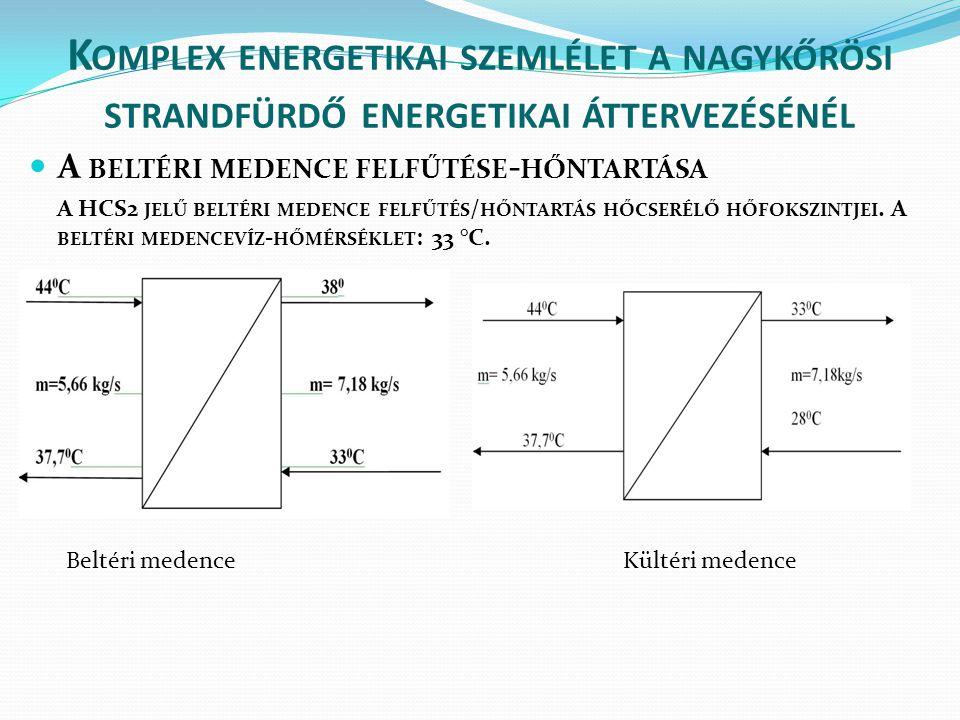 Komplex energetikai szemlélet a nagykőrösi strandfürdő energetikai áttervezésénél