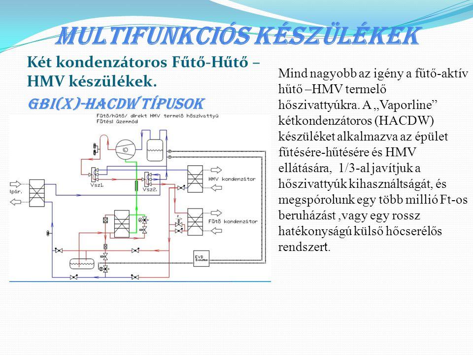 Multifunkciós készülékek