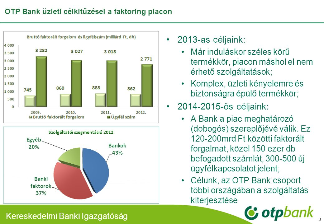OTP Bank üzleti célkitűzései a faktoring piacon
