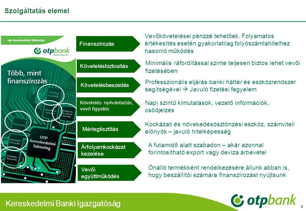 Kereskedelmi Banki Igazgatóság